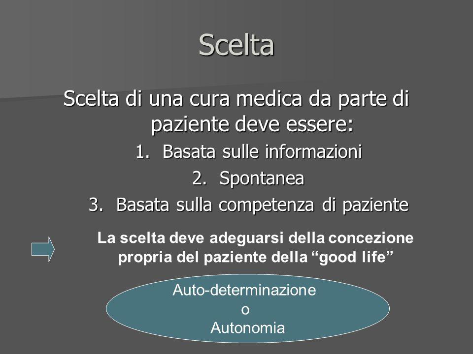 Scelta Scelta di una cura medica da parte di paziente deve essere: