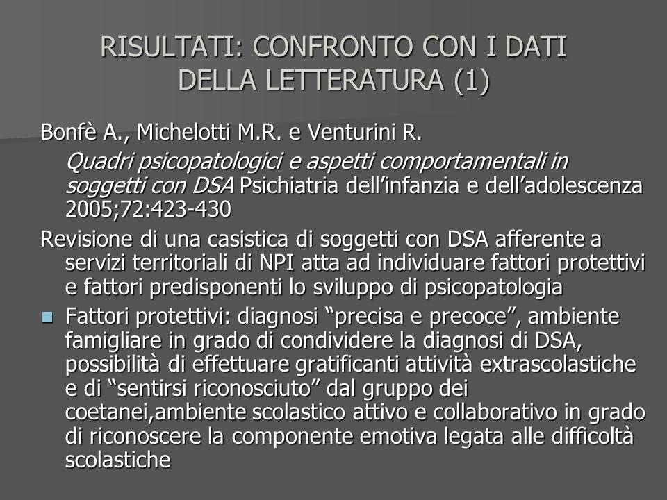 RISULTATI: CONFRONTO CON I DATI DELLA LETTERATURA (1)