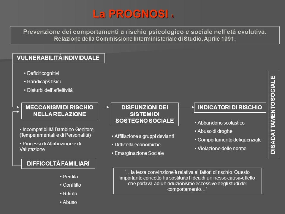 La PROGNOSI 8
