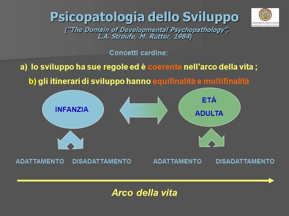 Psicopatologia dello Sviluppo ( The Domain of Developmental Psychopathology , L.A. Stroufe, M. Rutter, 1984)