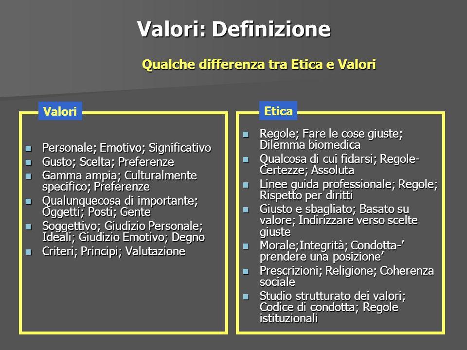 Valori: Definizione Qualche differenza tra Etica e Valori Valori Etica
