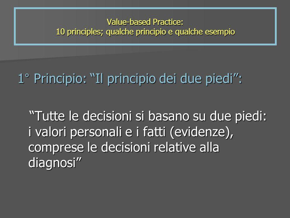 1° Principio: Il principio dei due piedi :