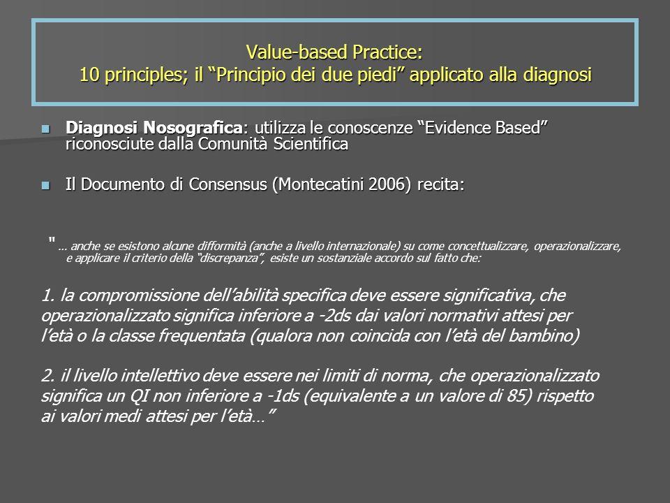 Value-based Practice: 10 principles; il Principio dei due piedi applicato alla diagnosi