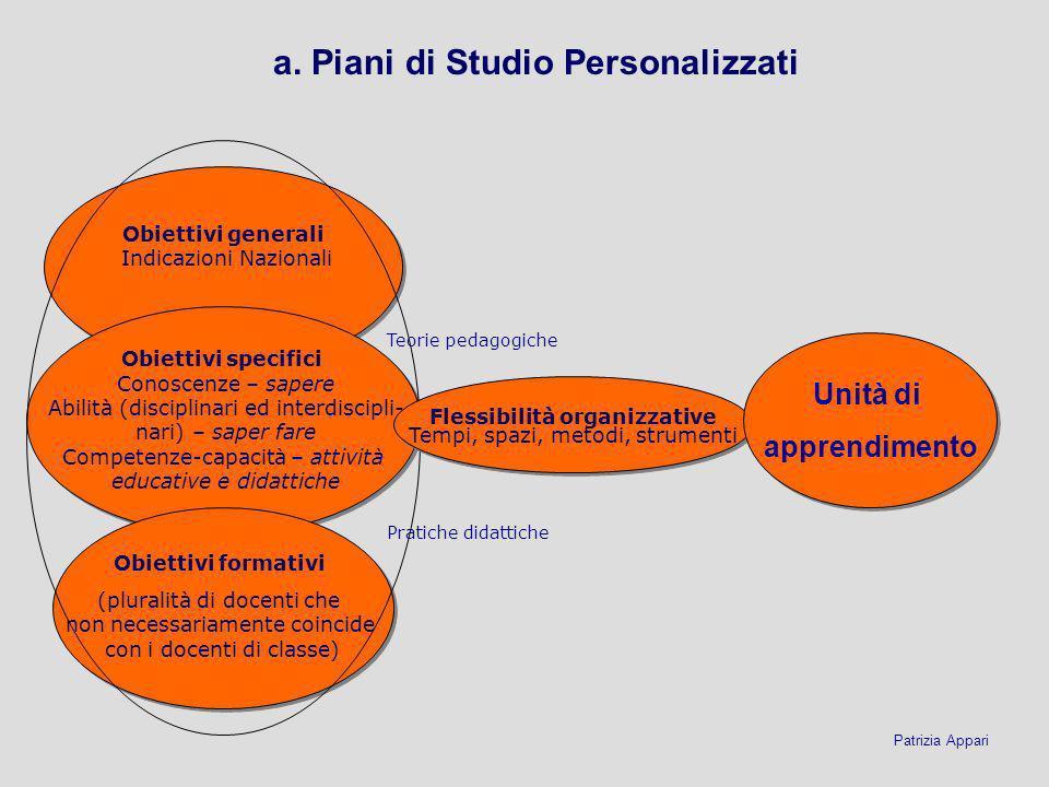 Flessibilità organizzative