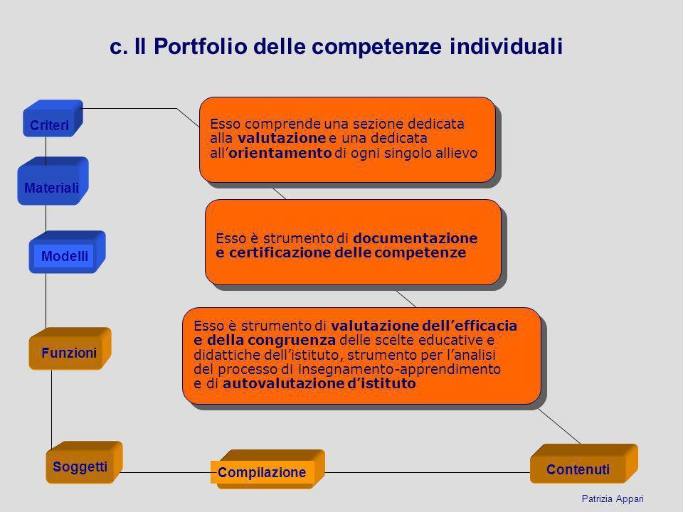 c. Il Portfolio delle competenze individuali