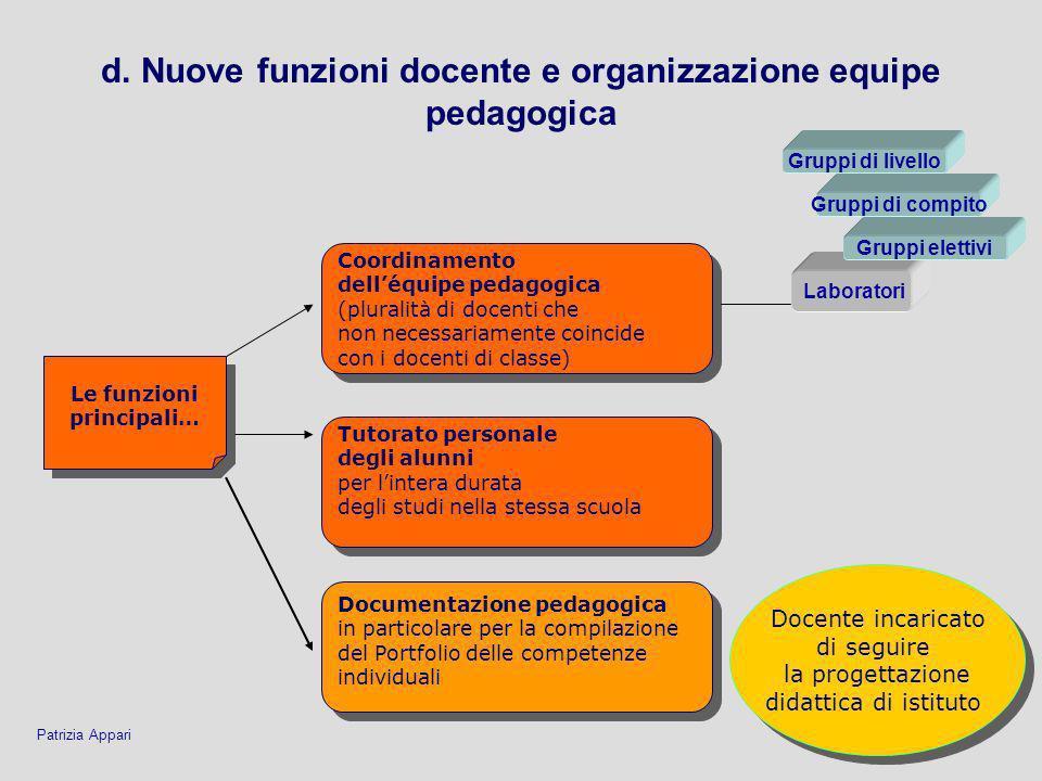 d. Nuove funzioni docente e organizzazione equipe pedagogica