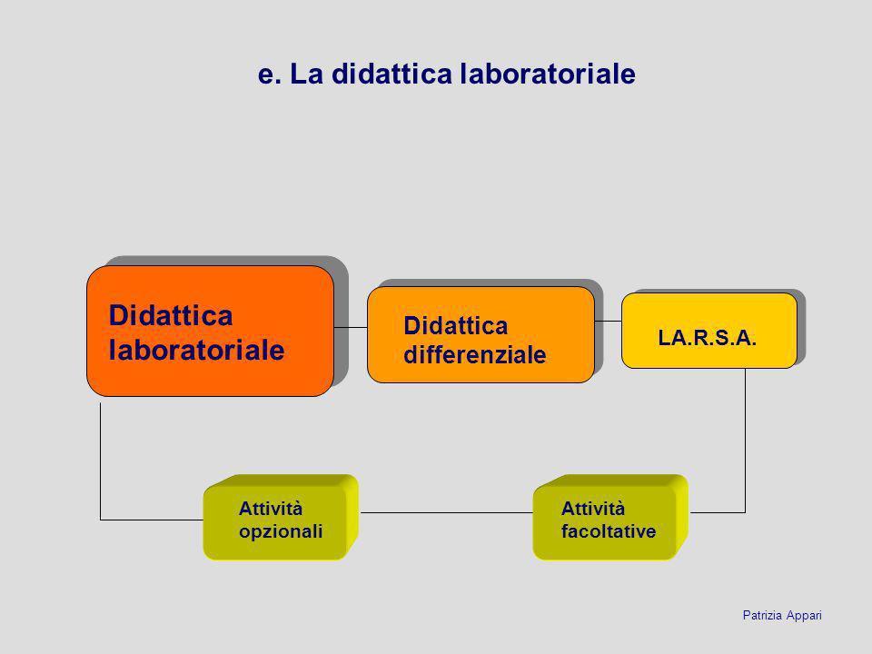 e. La didattica laboratoriale