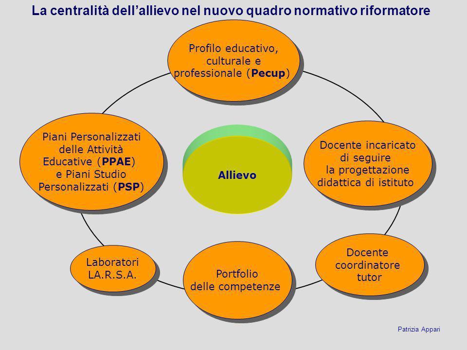 La centralità dell'allievo nel nuovo quadro normativo riformatore