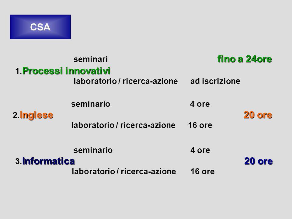 CSA 1.Processi innovativi laboratorio / ricerca-azione ad iscrizione