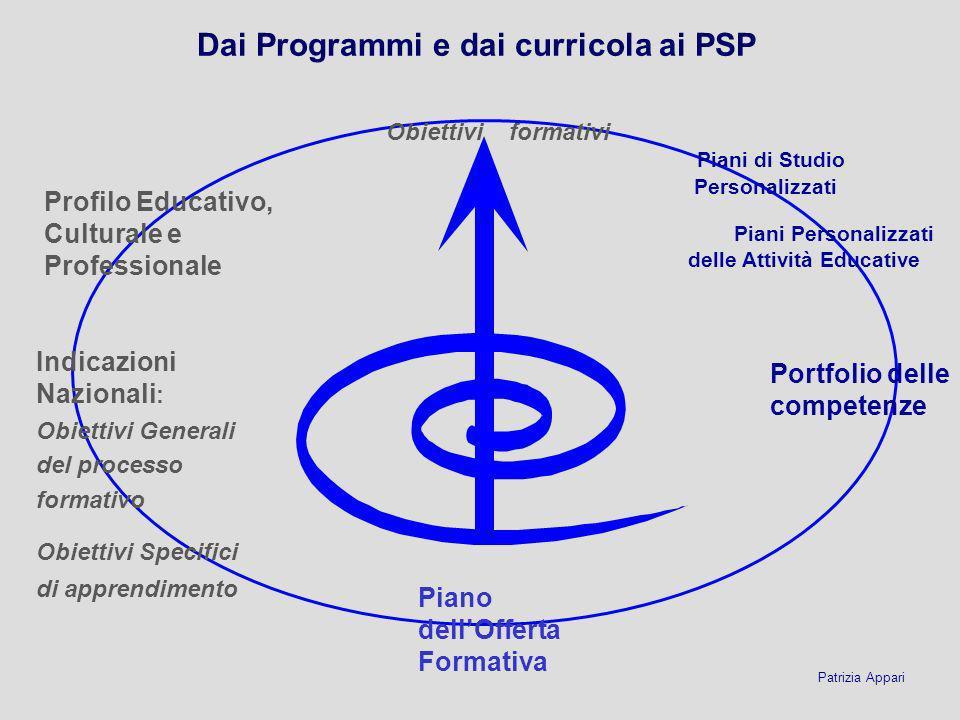 Dai Programmi e dai curricola ai PSP