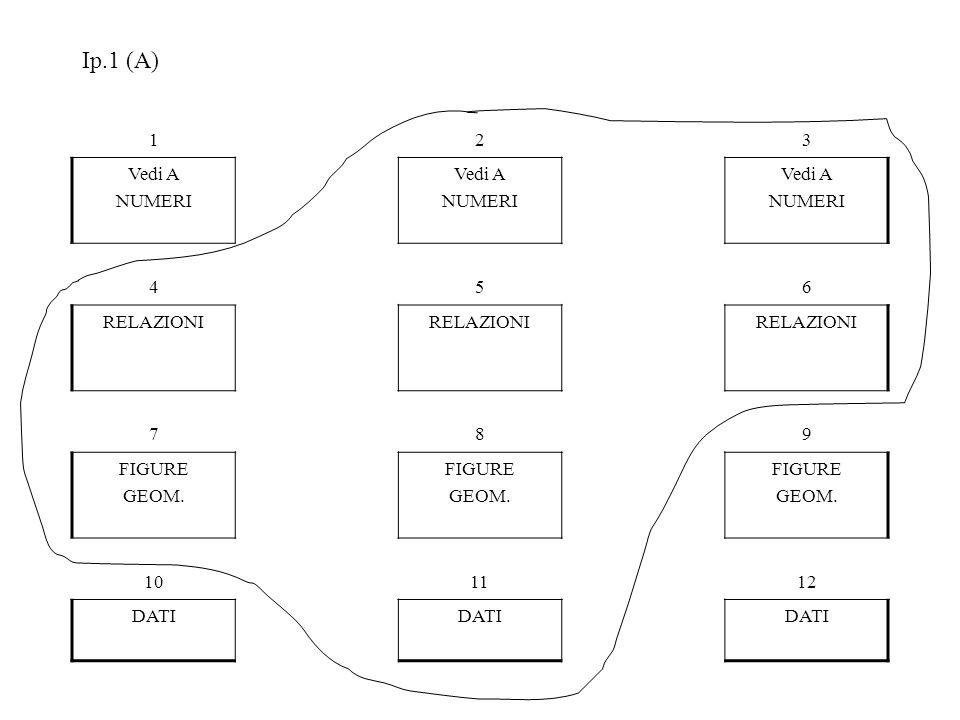 Ip.1 (A) 1 2 3 Vedi A NUMERI 4 5 6 RELAZIONI 7 8 9 FIGURE GEOM. 10 11