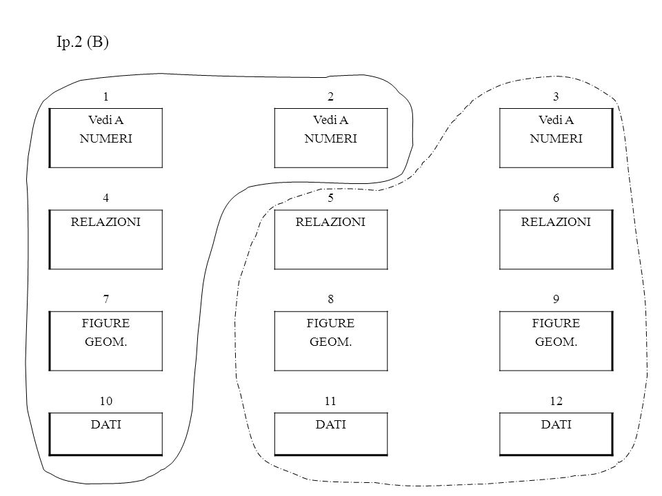 Ip.2 (B) 1 2 3 Vedi A NUMERI 4 5 6 RELAZIONI 7 8 9 FIGURE GEOM. 10 11