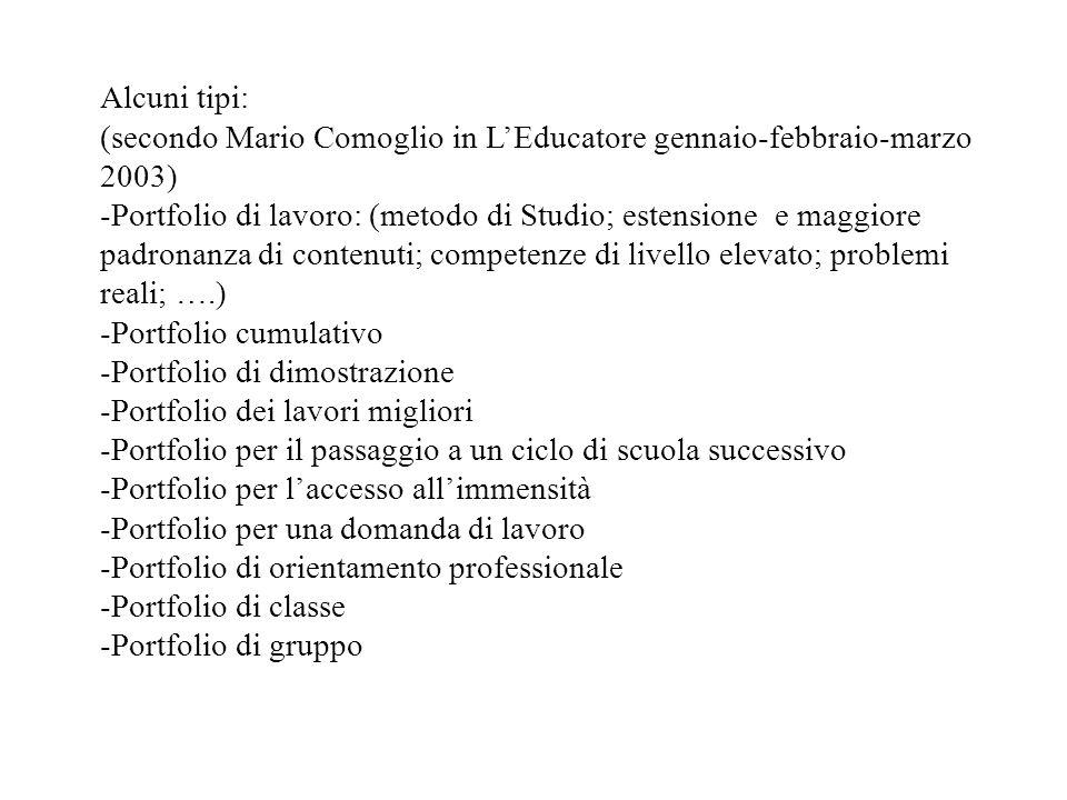 Alcuni tipi: (secondo Mario Comoglio in L'Educatore gennaio-febbraio-marzo. 2003)
