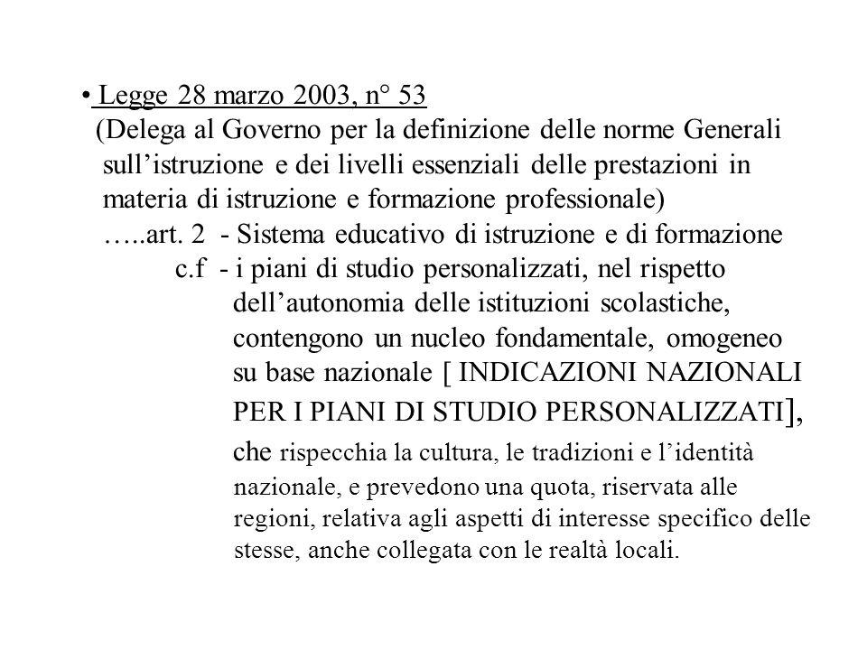 Legge 28 marzo 2003, n° 53 (Delega al Governo per la definizione delle norme Generali sull'istruzione e dei livelli essenziali delle prestazioni in materia di istruzione e formazione professionale) …..art.