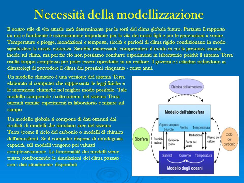 Necessità della modellizzazione