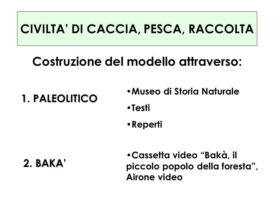 CIVILTA' DI CACCIA, PESCA, RACCOLTA