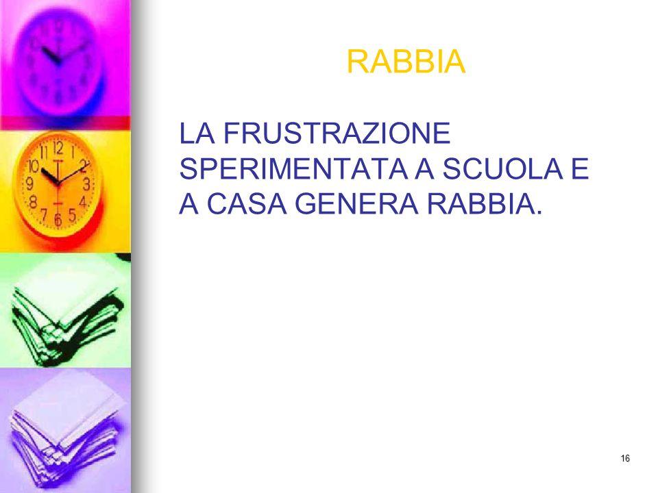 RABBIA LA FRUSTRAZIONE SPERIMENTATA A SCUOLA E A CASA GENERA RABBIA.