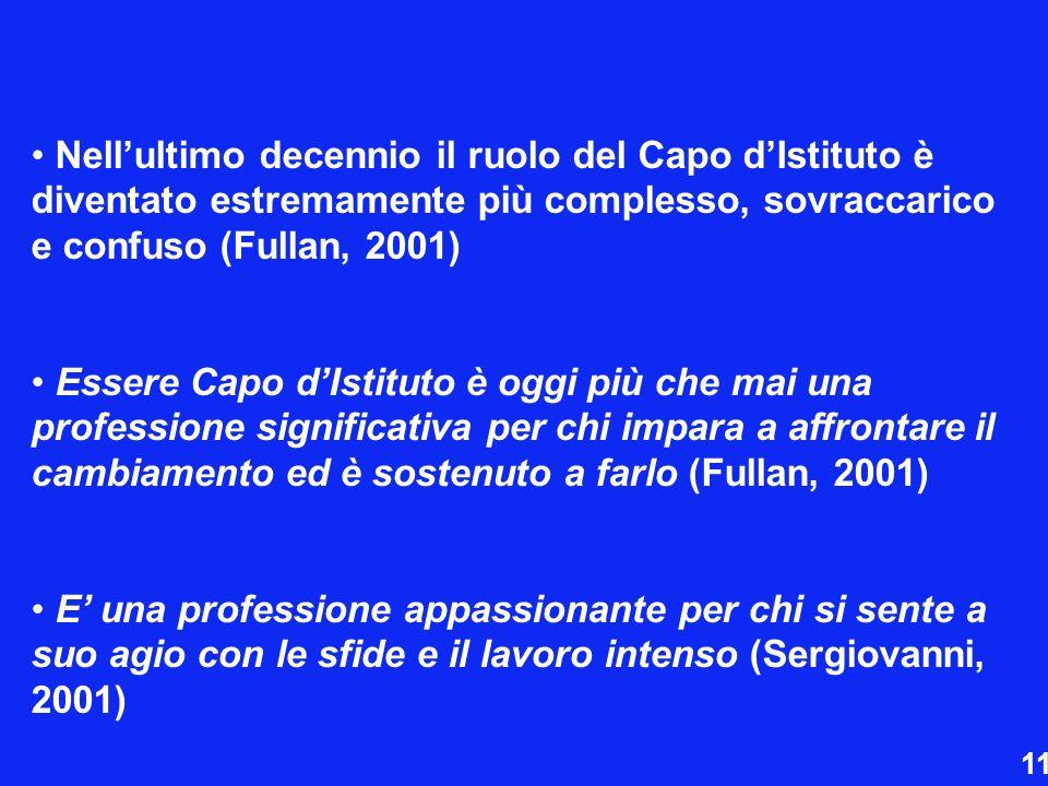 Nell'ultimo decennio il ruolo del Capo d'Istituto è diventato estremamente più complesso, sovraccarico e confuso (Fullan, 2001)