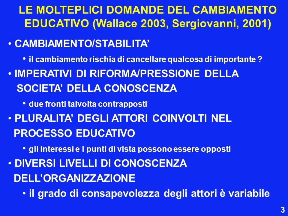 LE MOLTEPLICI DOMANDE DEL CAMBIAMENTO EDUCATIVO (Wallace 2003, Sergiovanni, 2001)