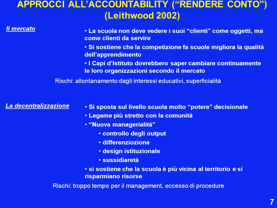 APPROCCI ALL'ACCOUNTABILITY ( RENDERE CONTO ) (Leithwood 2002)