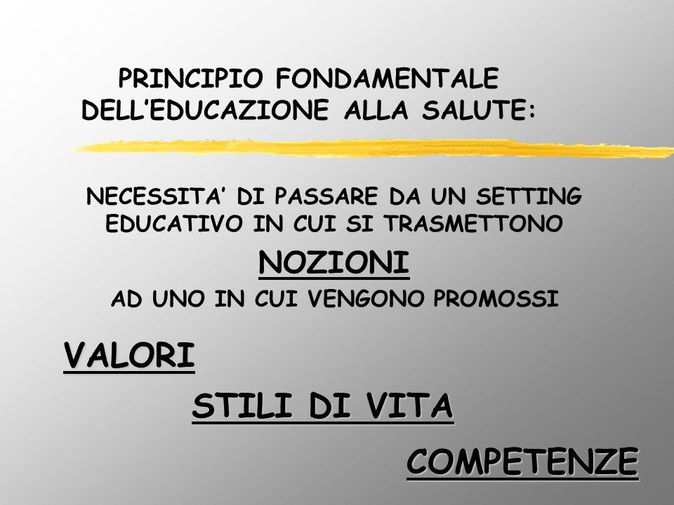 PRINCIPIO FONDAMENTALE DELL'EDUCAZIONE ALLA SALUTE: