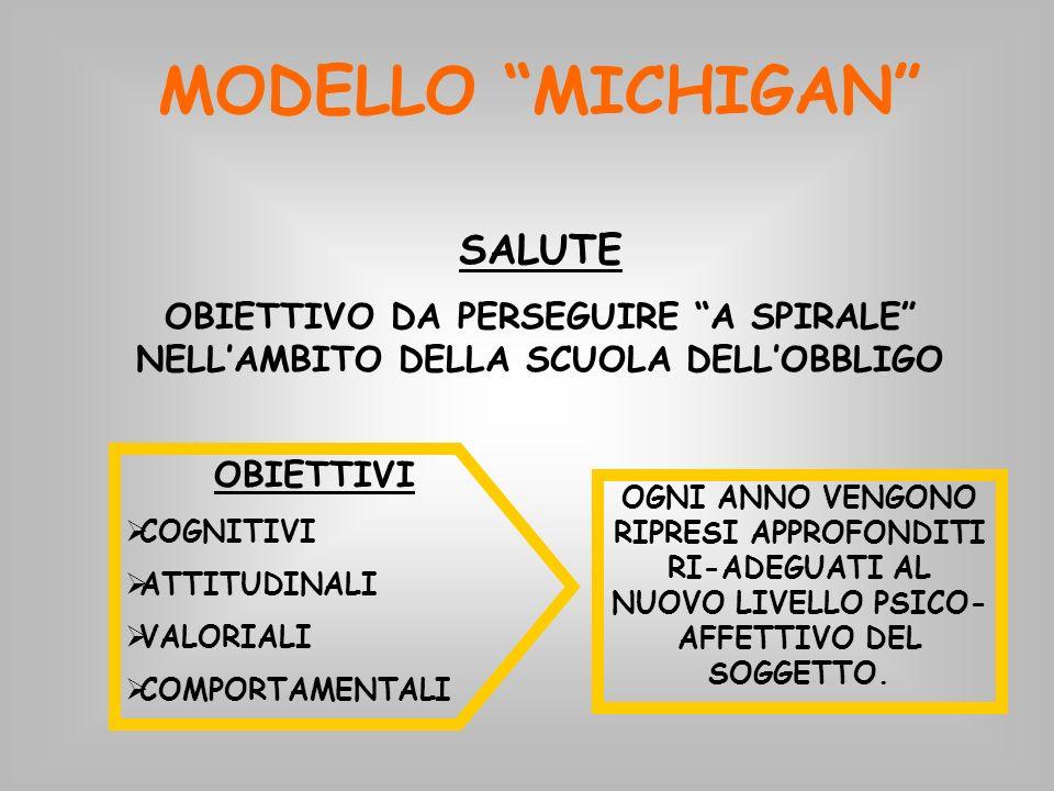 MODELLO MICHIGAN SALUTE