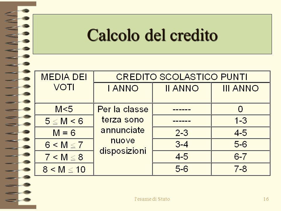 Calcolo del credito l esame di Stato