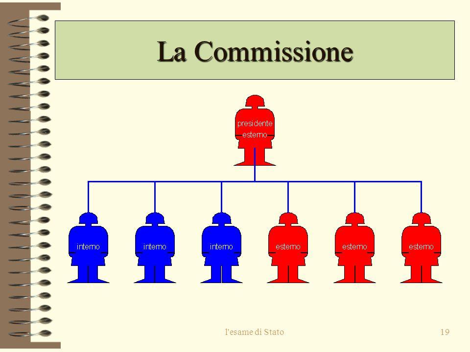 La Commissione l esame di Stato