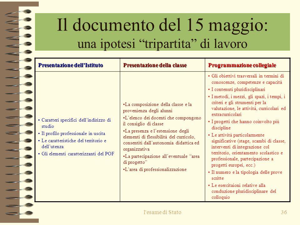 Il documento del 15 maggio: una ipotesi tripartita di lavoro