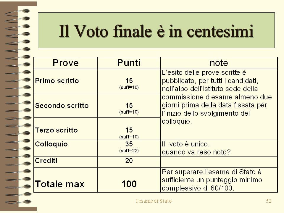 Il Voto finale è in centesimi