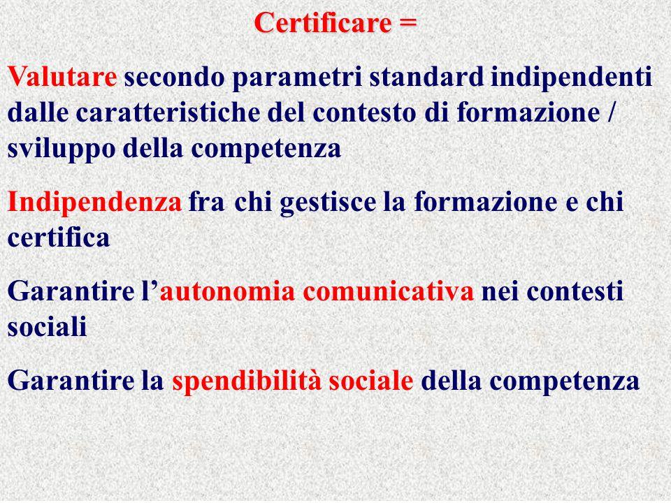 Certificare = Valutare secondo parametri standard indipendenti dalle caratteristiche del contesto di formazione / sviluppo della competenza.