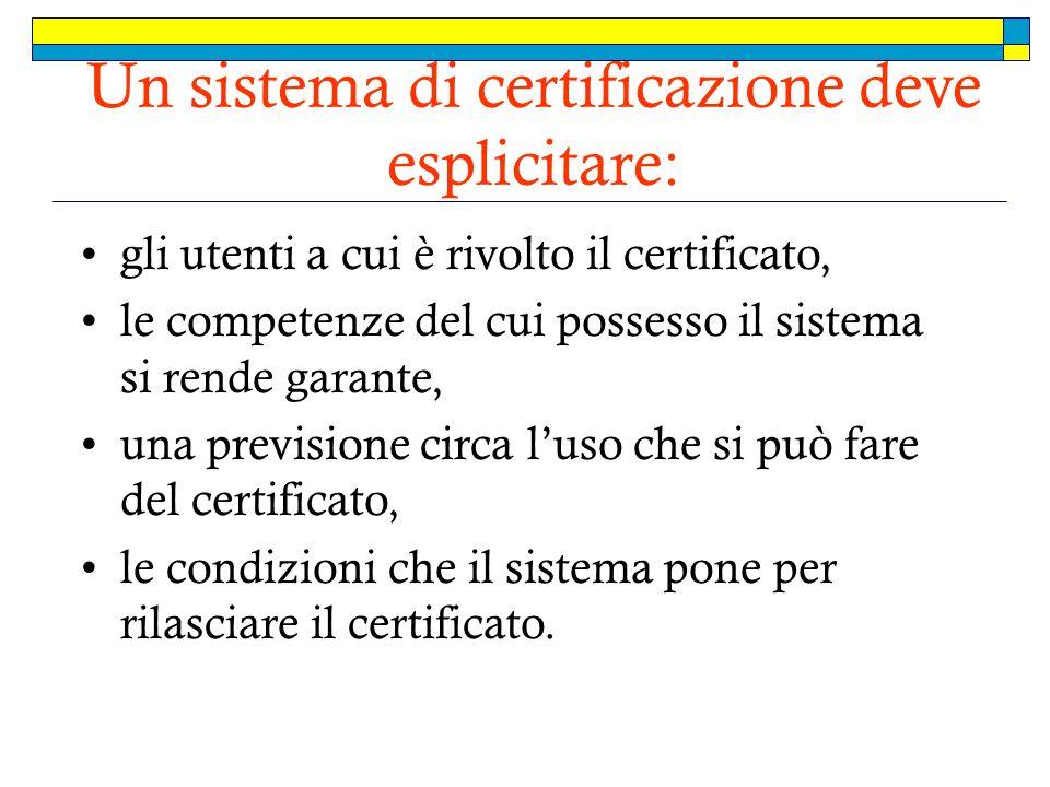 Un sistema di certificazione deve esplicitare: