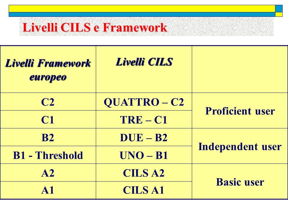 Livelli CILS e Framework