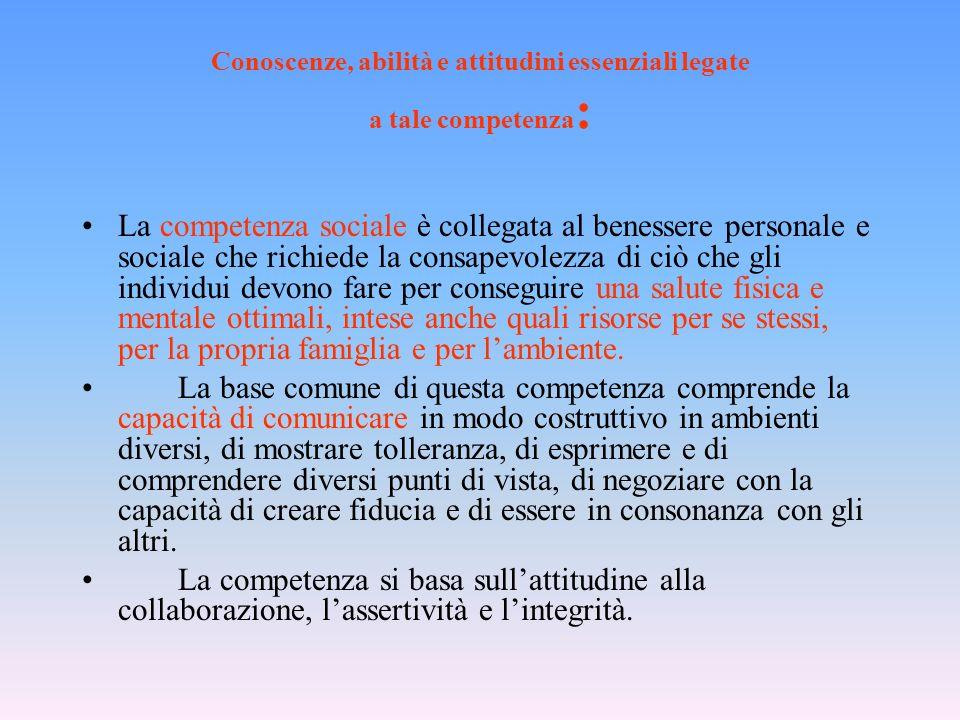 Conoscenze, abilità e attitudini essenziali legate a tale competenza: