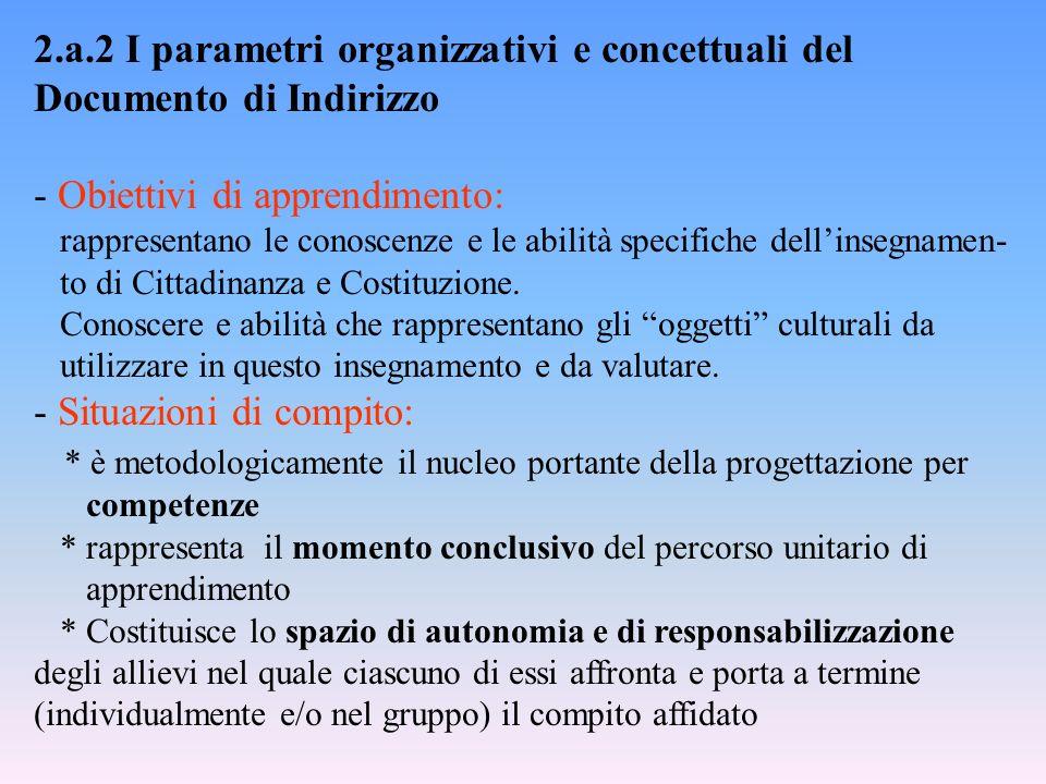 - Obiettivi di apprendimento: