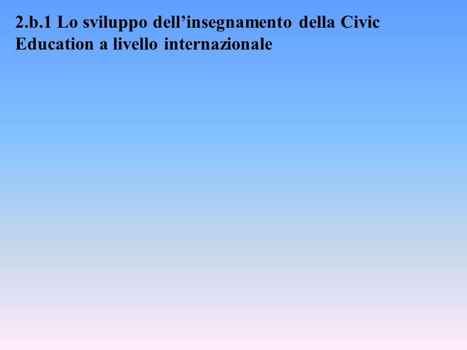 2.b.1 Lo sviluppo dell'insegnamento della Civic Education a livello internazionale