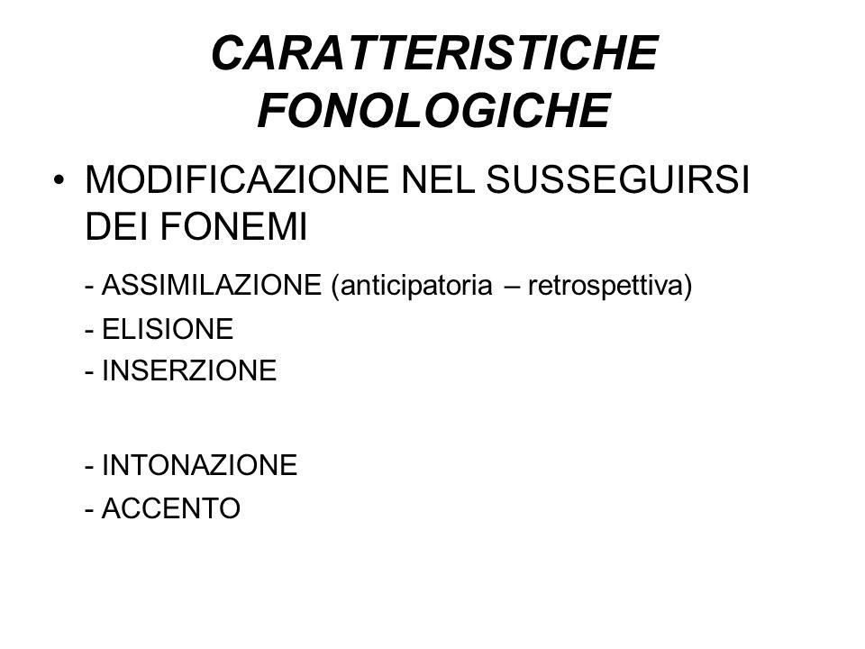 CARATTERISTICHE FONOLOGICHE