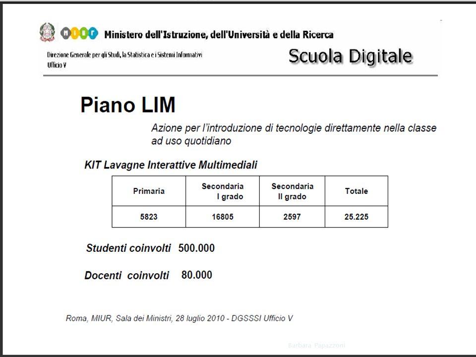 Piano lim Biondi Barbara Papazzoni