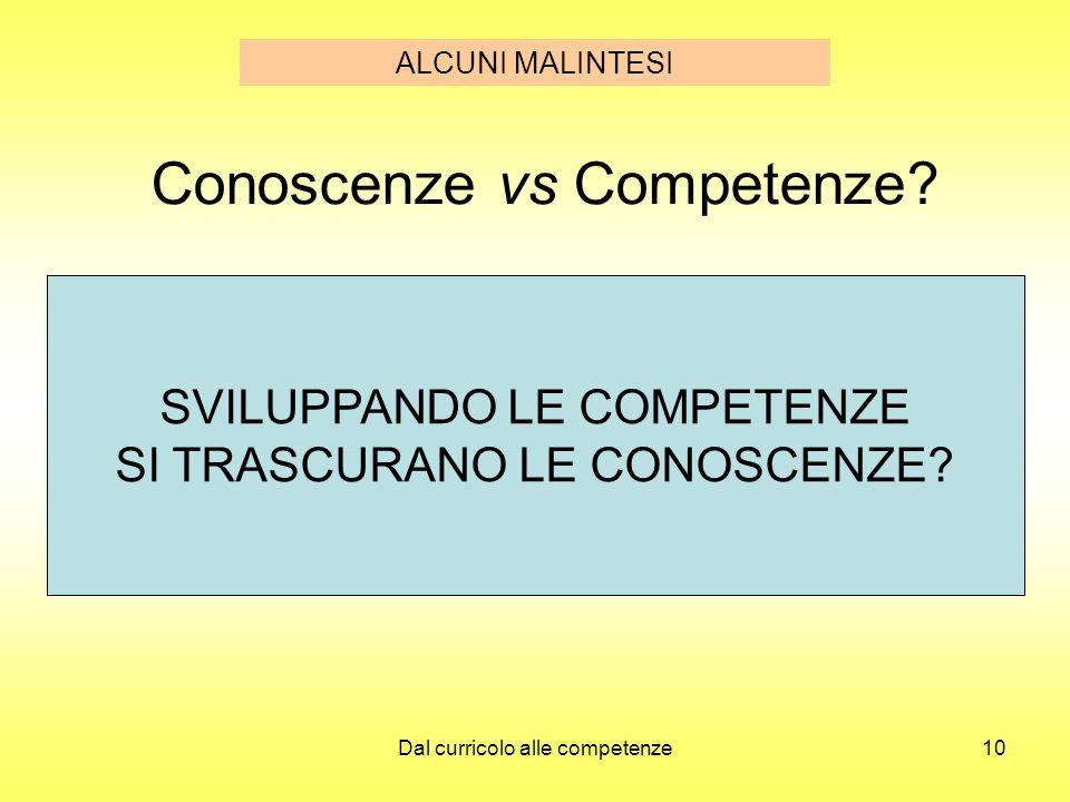 Conoscenze vs Competenze