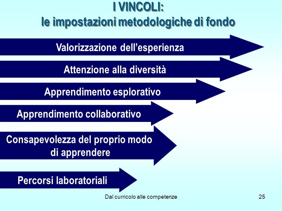 I VINCOLI: le impostazioni metodologiche di fondo