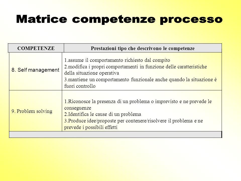 Prestazioni tipo che descrivono le competenze