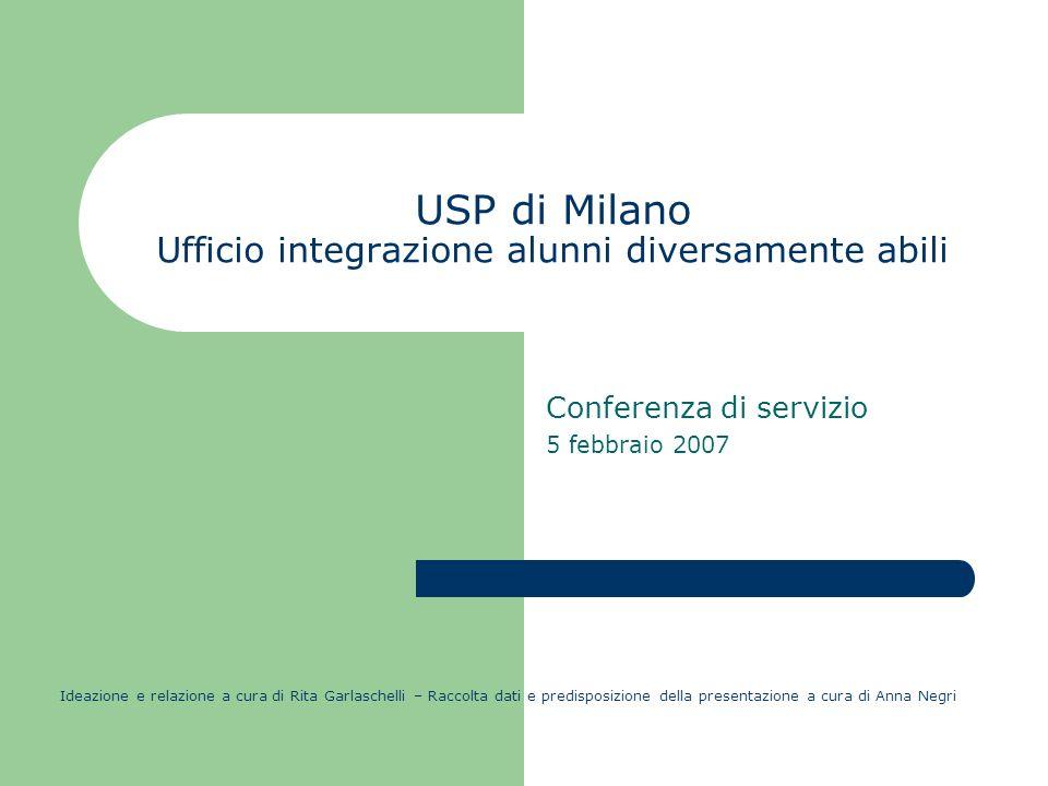 USP di Milano Ufficio integrazione alunni diversamente abili