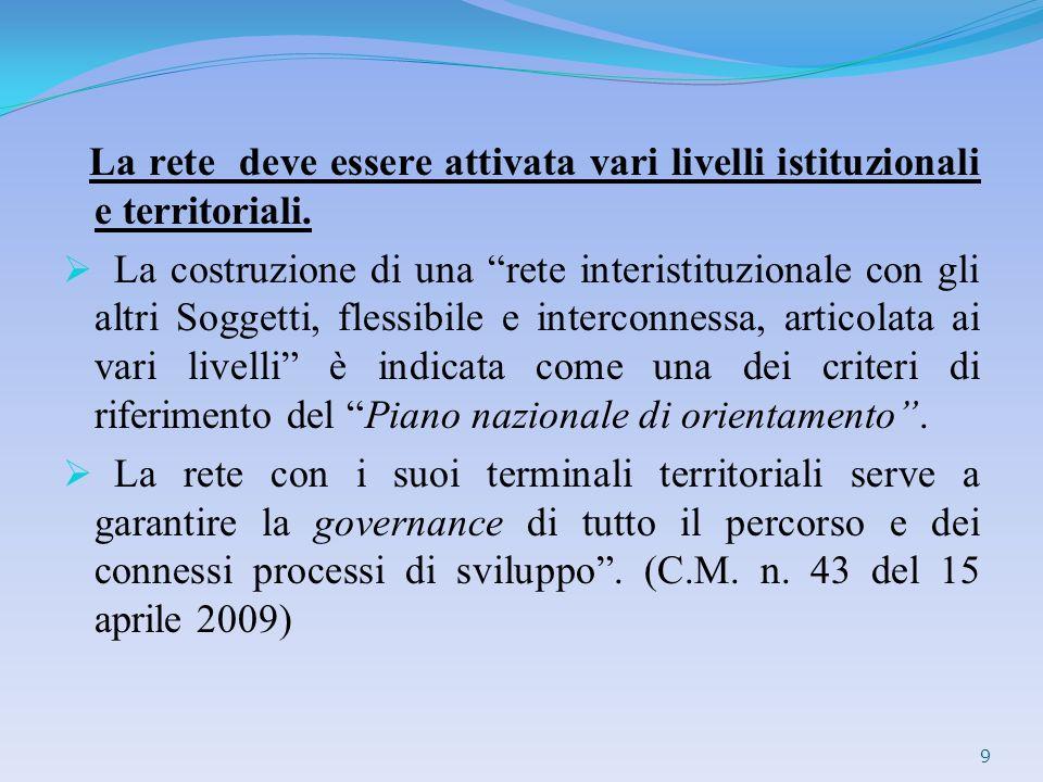 La rete deve essere attivata vari livelli istituzionali e territoriali.