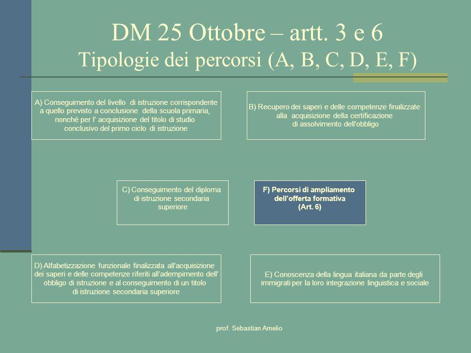 DM 25 Ottobre – artt. 3 e 6 Tipologie dei percorsi (A, B, C, D, E, F)