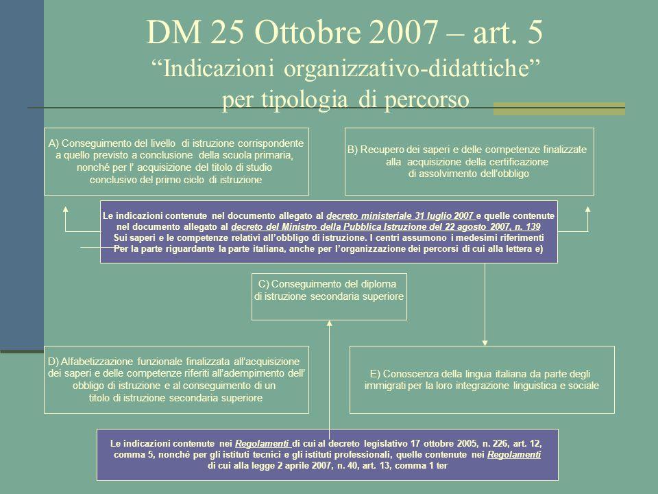di cui alla legge 2 aprile 2007, n. 40, art. 13, comma 1 ter