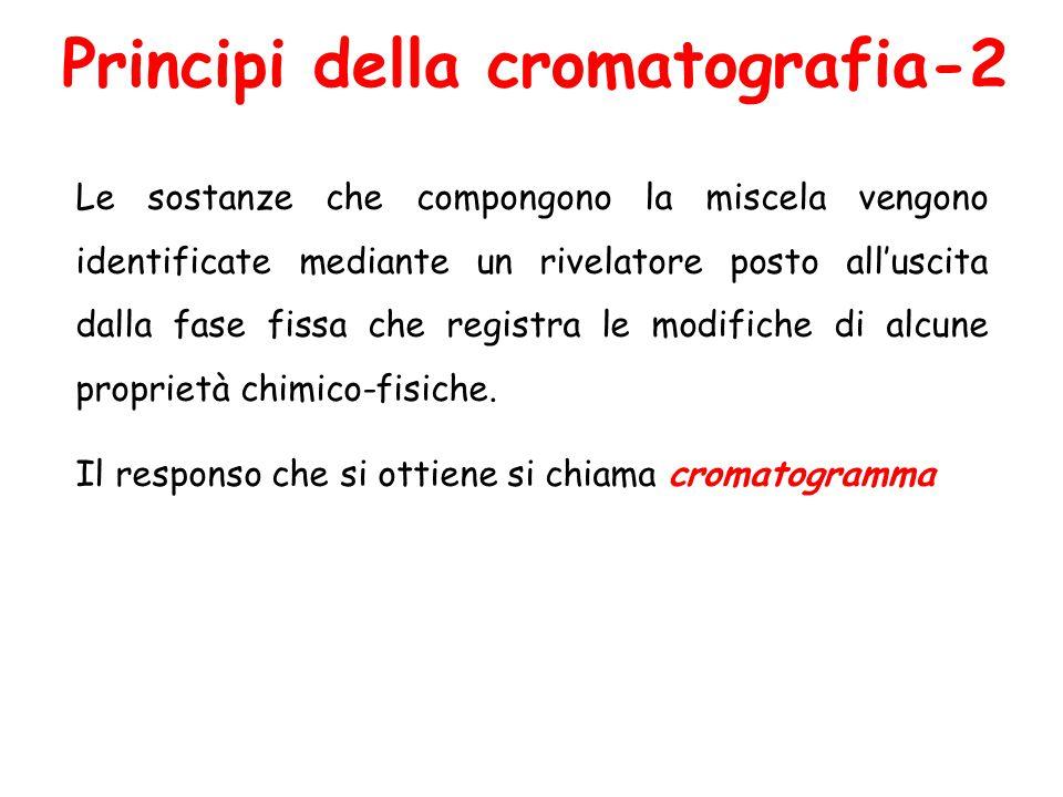Principi della cromatografia-2