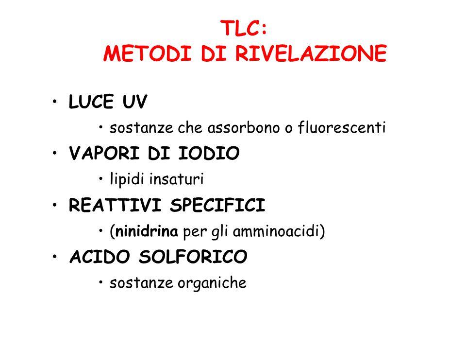 TLC: METODI DI RIVELAZIONE