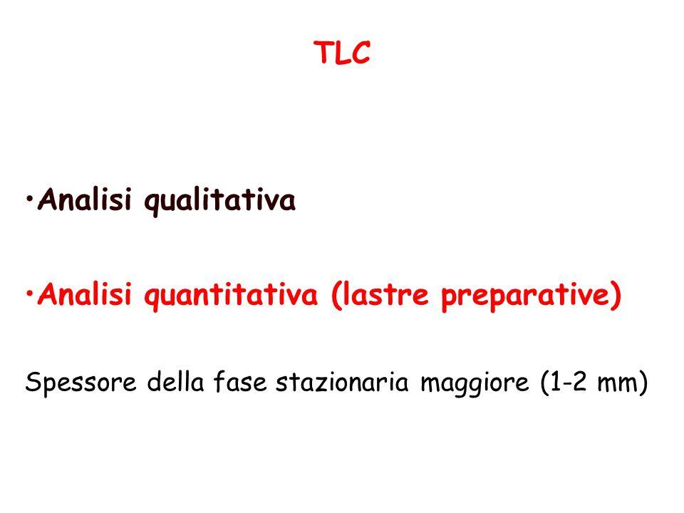 Analisi quantitativa (lastre preparative)