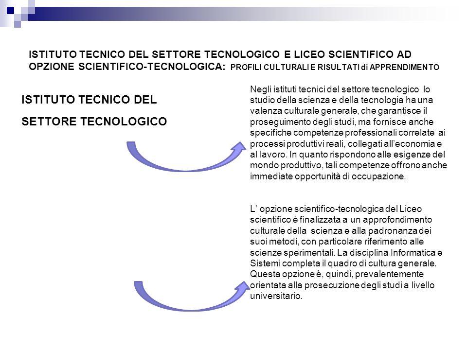 ISTITUTO TECNICO DEL SETTORE TECNOLOGICO