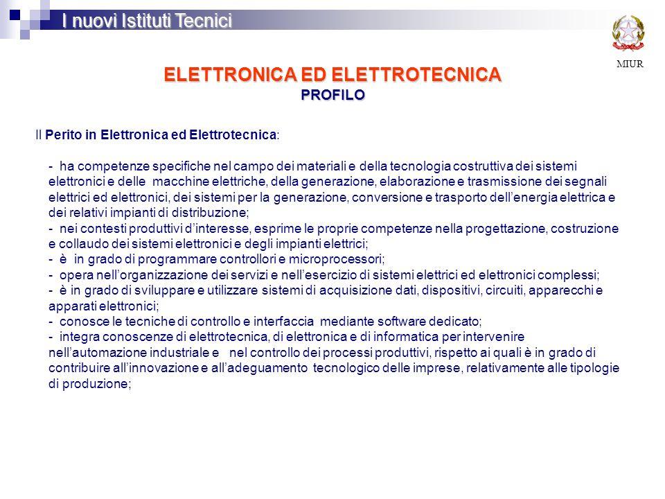 ELETTRONICA ED ELETTROTECNICA PROFILO